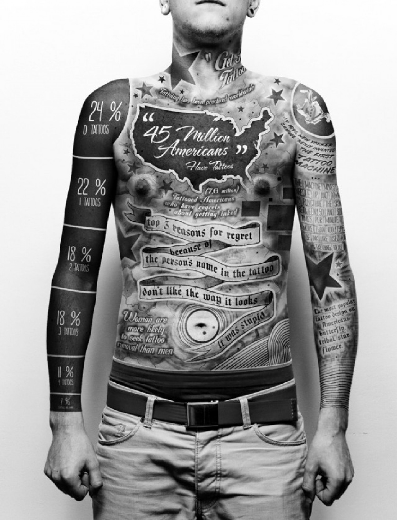 Get a Tattoo Infographic