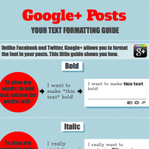 Get creative with your Google+ posts Infographic