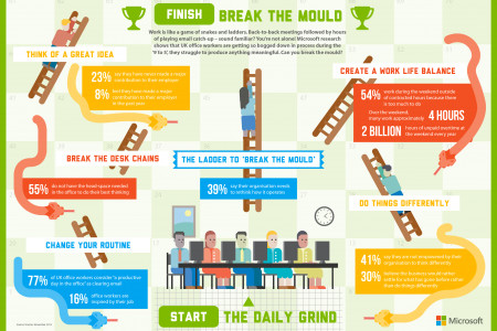 Get it Done Infographic