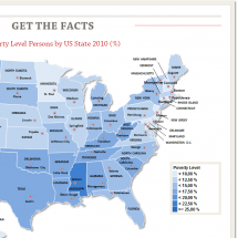 Get the Facts - Poverty Level Persons by US State in 2010 Infographic