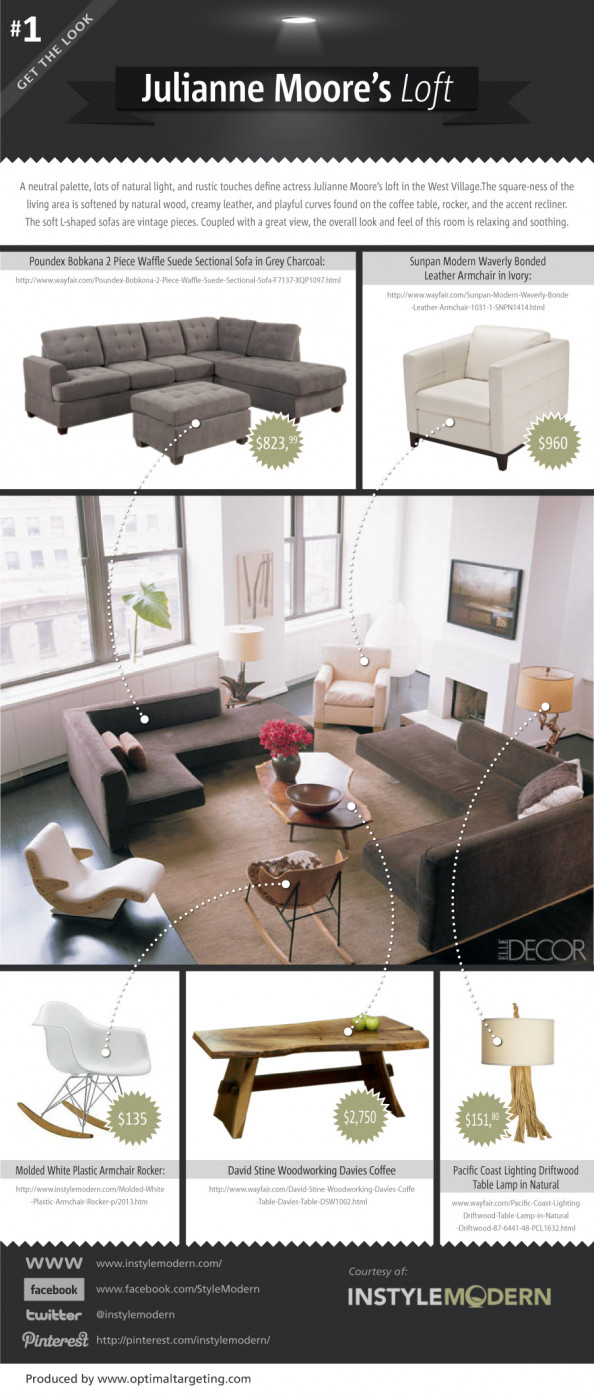 Get The Look #1: Julianne Moores Loft Infographic