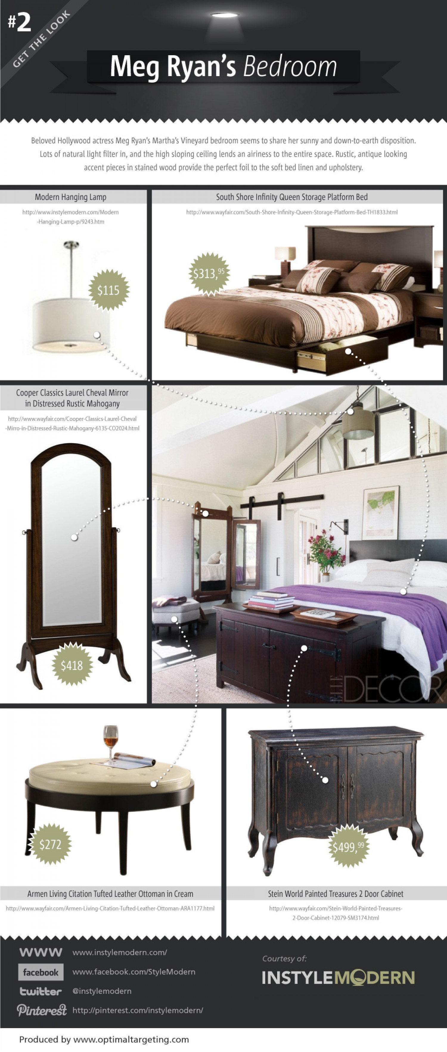 Get The Look #2: Meg Ryan's Bedroom Infographic