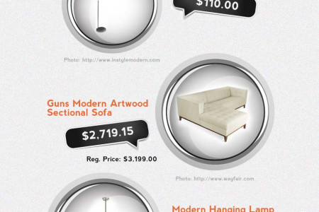 Get The Look: Anderson Cooper's Living Room Infographic