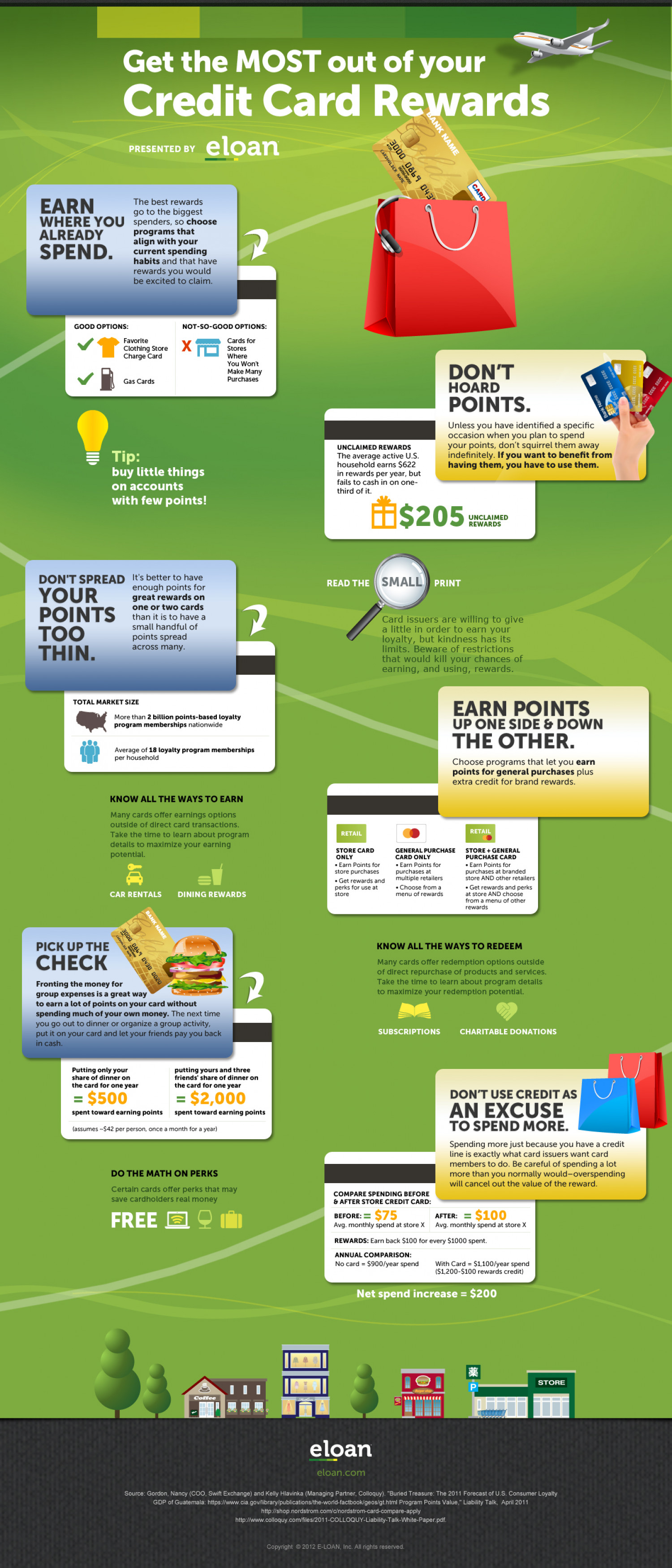 Get the Most Out of Your Credit Card Rewards Infographic