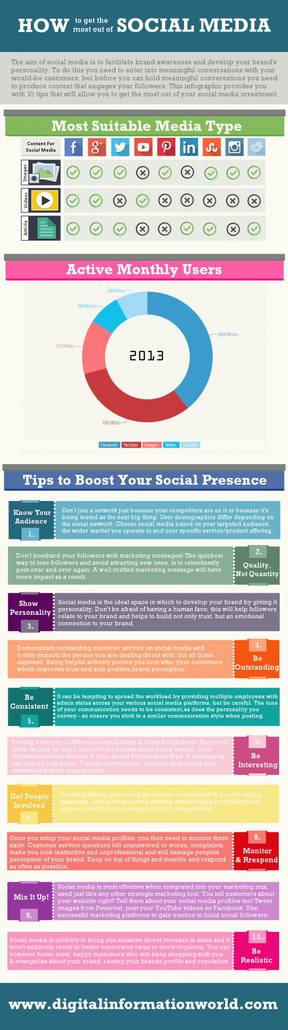 Get The Most Out Of Your Social Media
