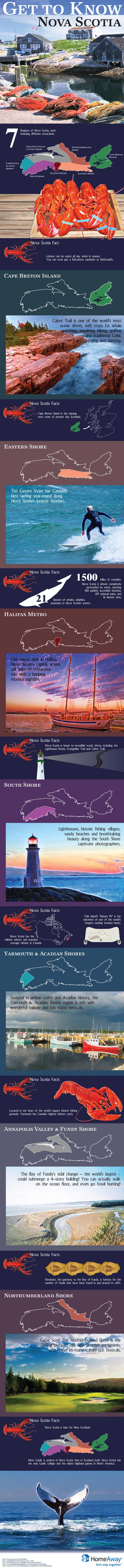 Get to Know Nova Scotia Infographic