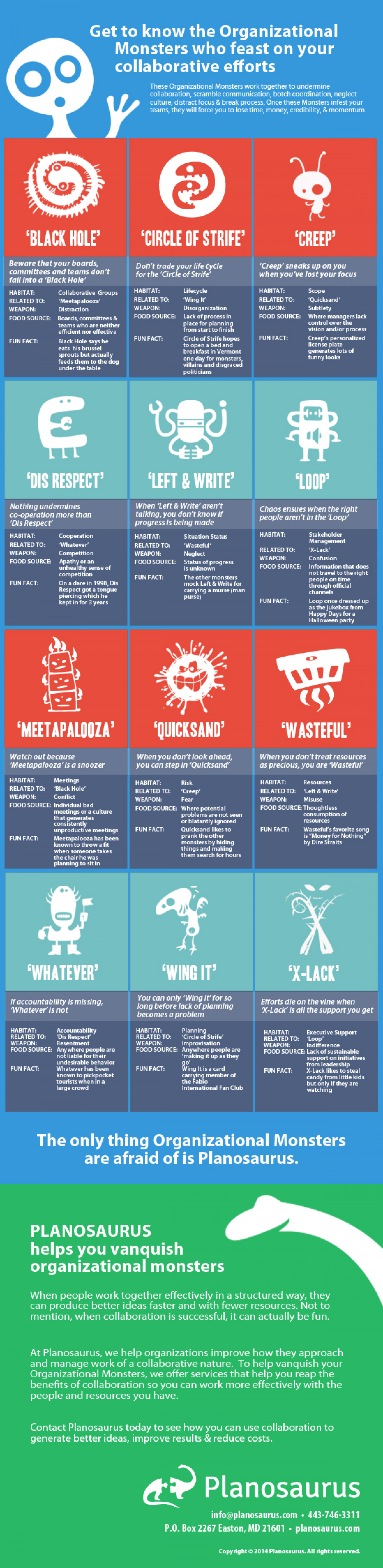 Get to Know the Organizational Monsters Who Feast on Your Collaborative Efforts Infographic