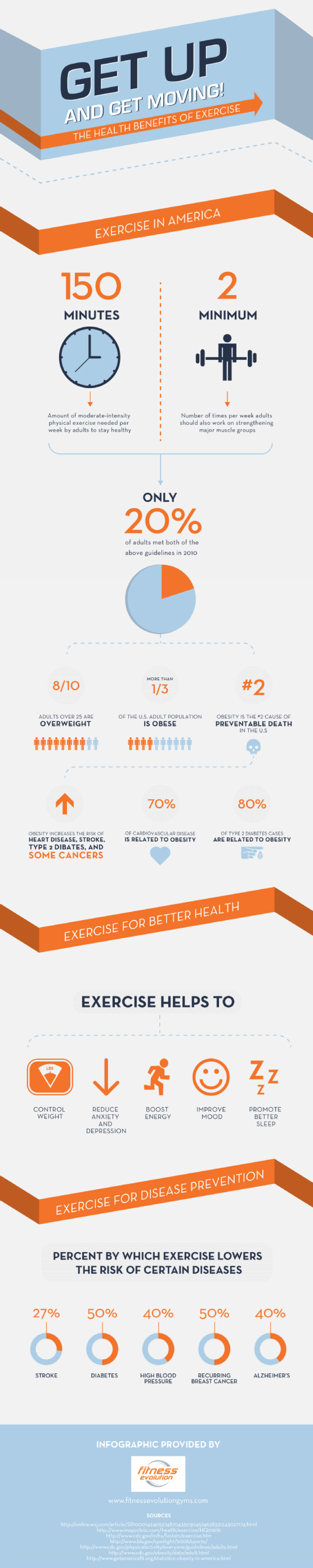 Get Up and Get Moving! The Health Benefits of Exercise  Infographic