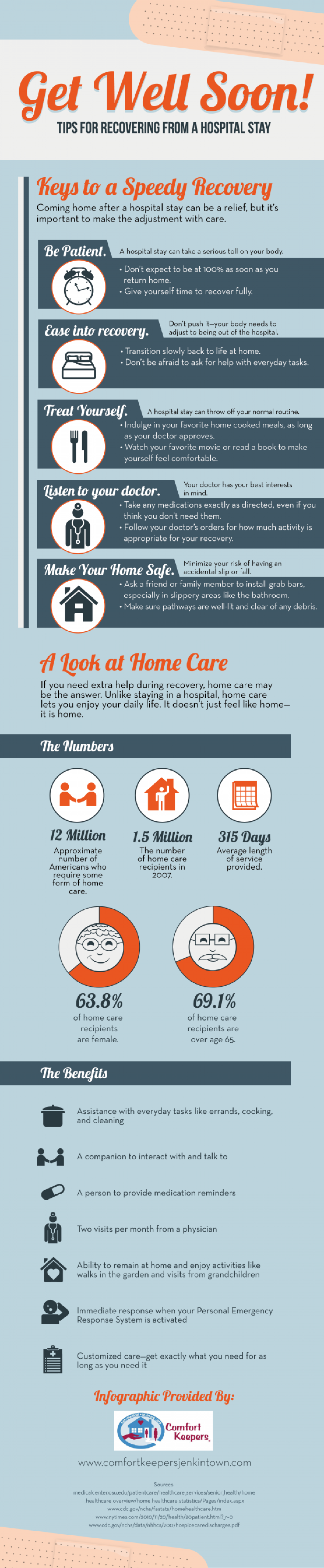 Get Well Soon! Tips for Recovering from a Hospital Stay Infographic