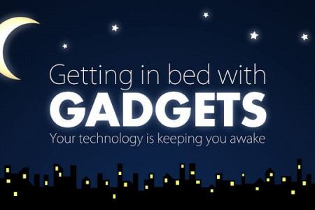 Getting in bed with GADGETS Infographic