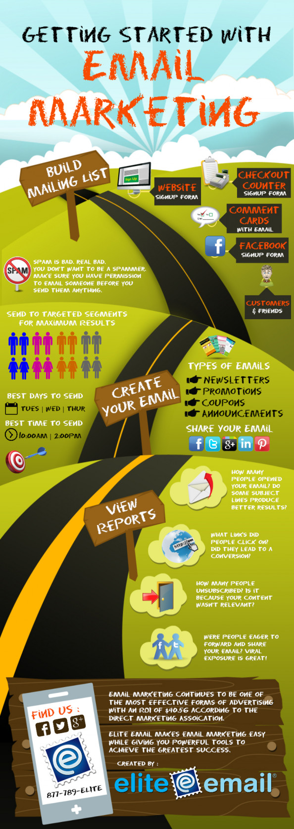 Getting Started with Email Marketing Infographic