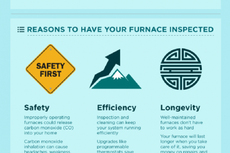 Getting Your Home Ready for Winter Infographic