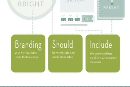 Getting Your New Business Up and Running Infographic