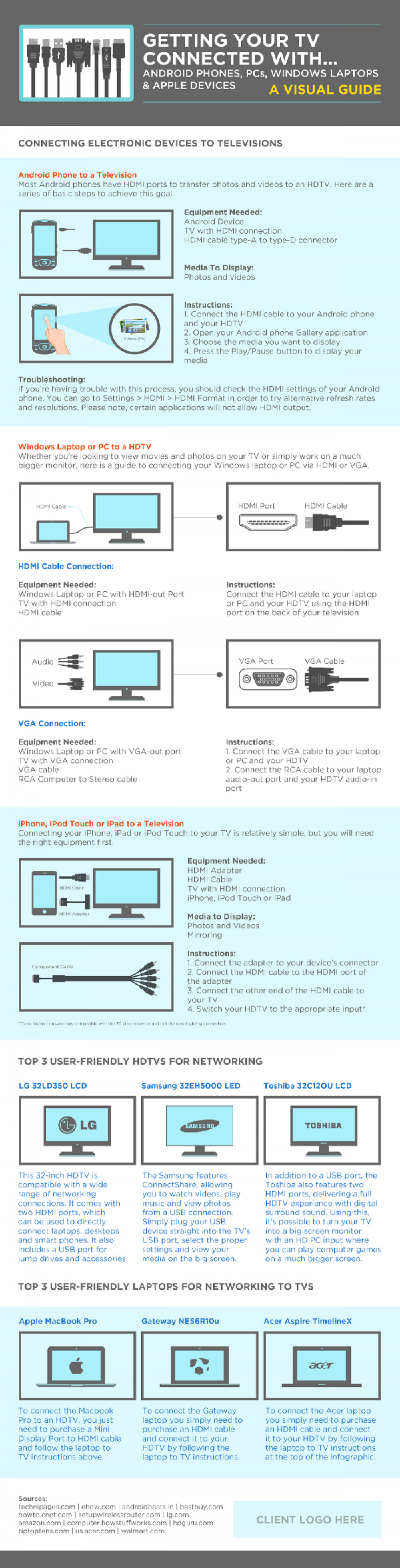 Getting Your TV Connected Infographic