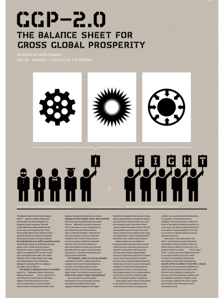 GGP-2.0: An Audit of Development - The Balance Sheet for Gross Global Prosperity Infographic