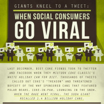 Giants Kneel to a Tweet: When Social Consumers Go Viral Infographic