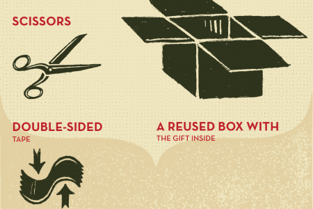 Gift Wrap Unwraped Infographic