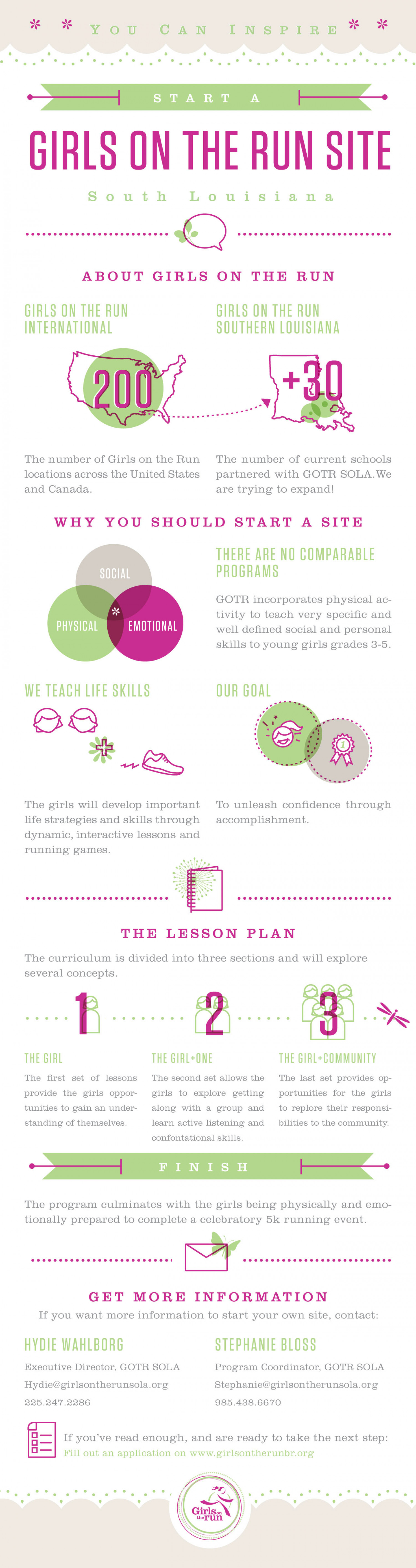Girls on the Run Infographic