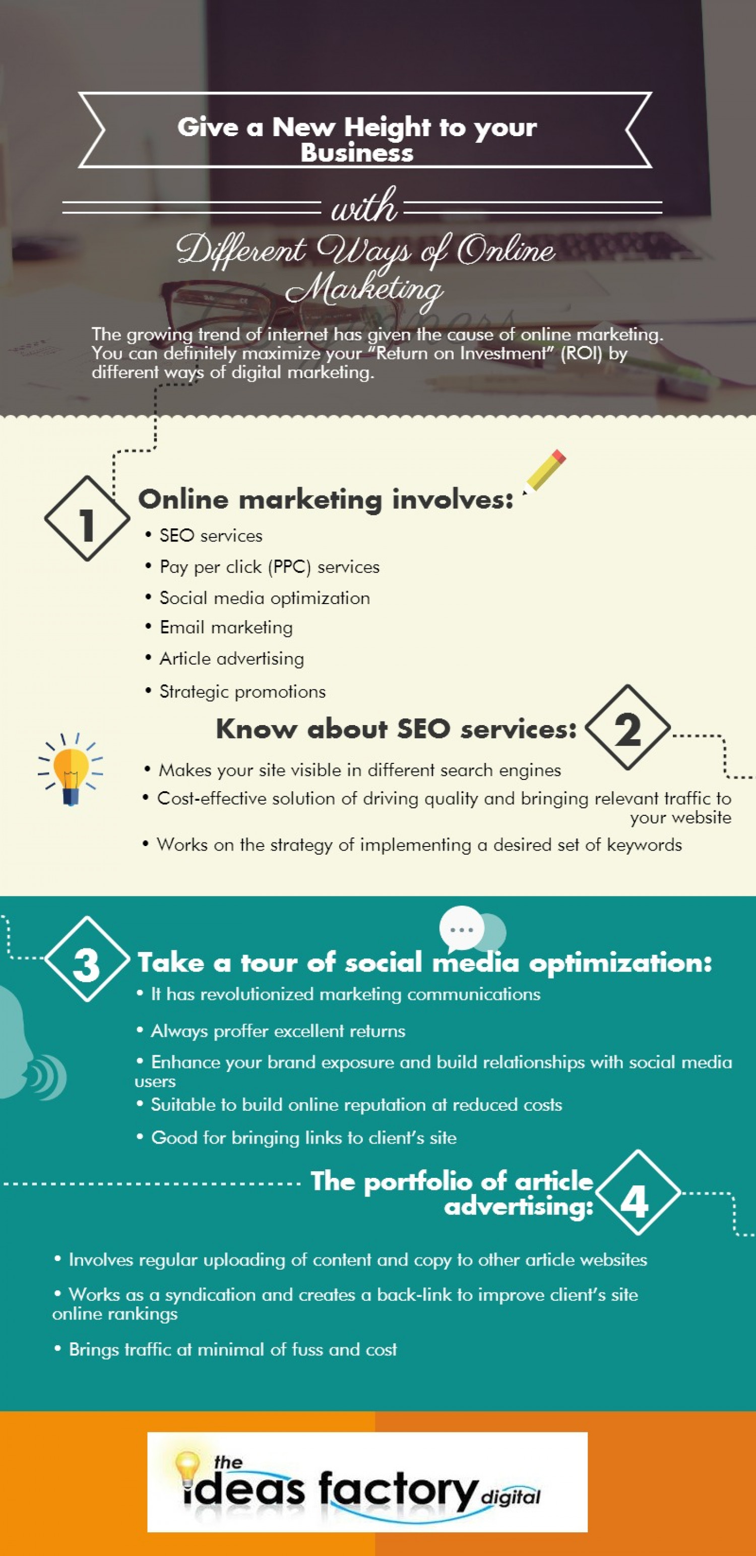Give a New Height to your Business with Different Ways of Online Marketing Infographic