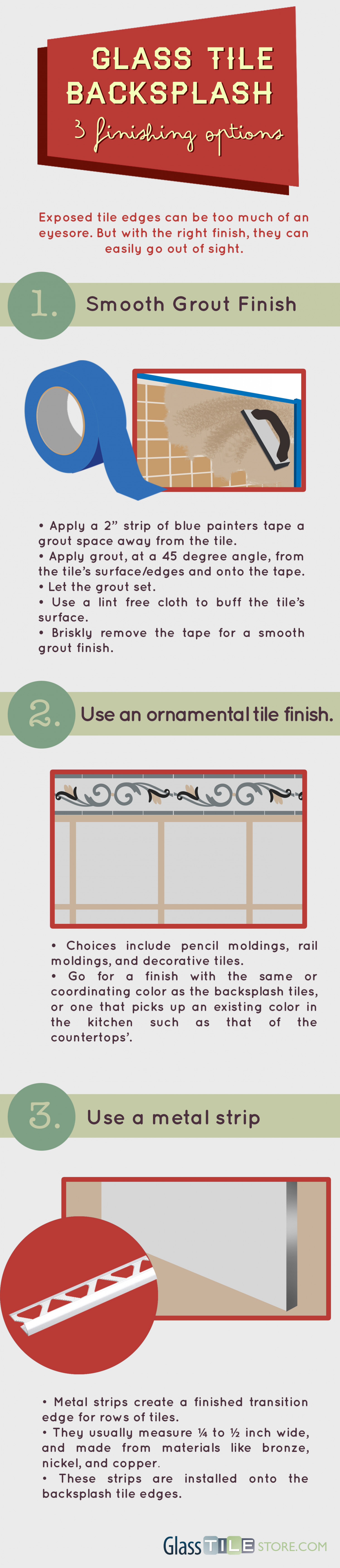 Glass Tile Backsplash Finishing Options Infographic
