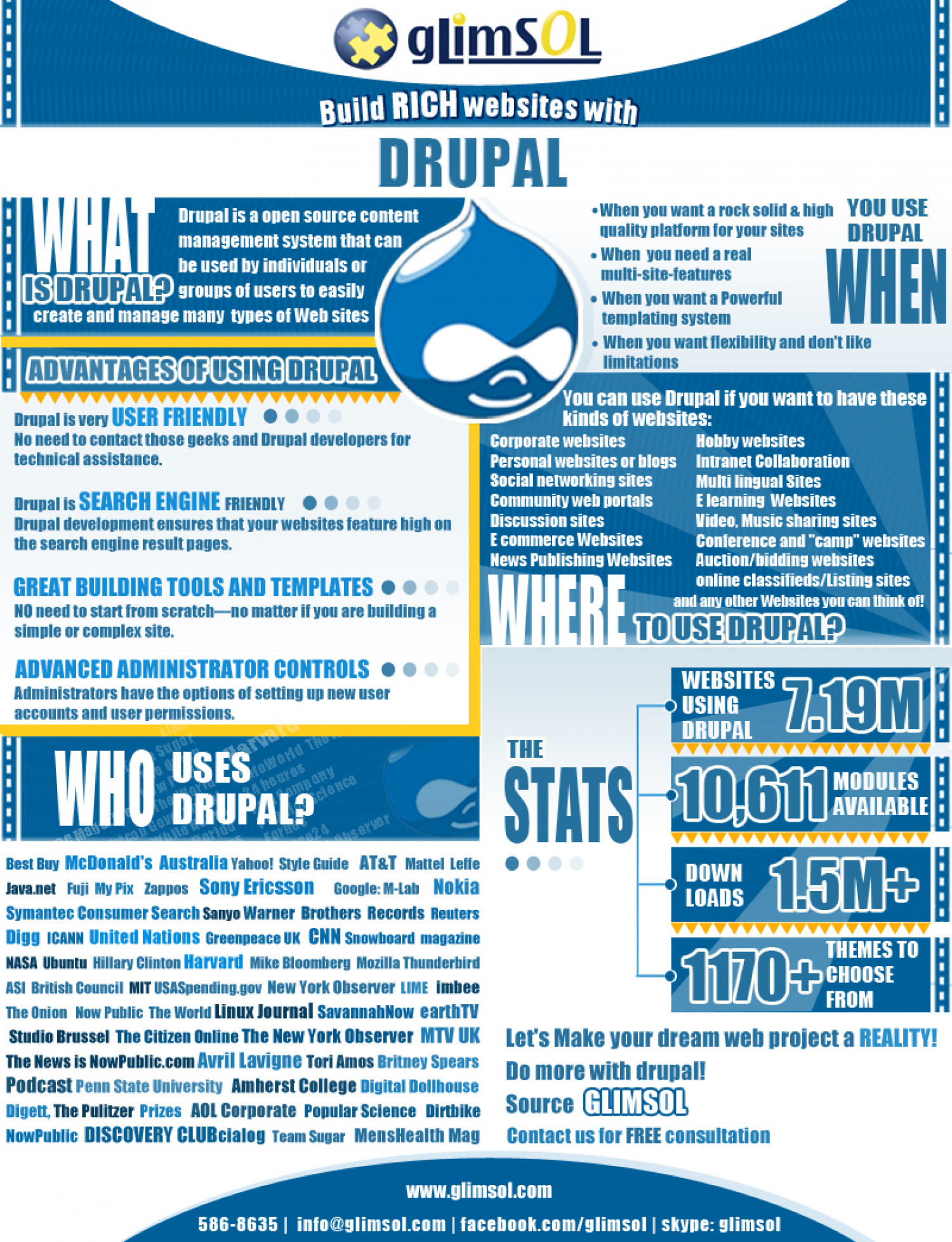 Glimsol offers the power of Drupal Infographic