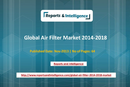 Global Air Filter Market 2014-2018 Infographic