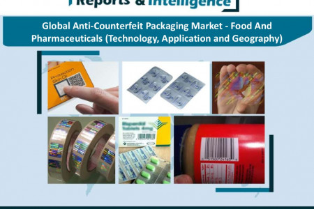 Global Anti-Counterfeit Packaging Market - Food And Pharmaceuticals  Infographic