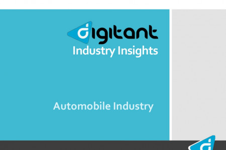 Global Automobile Industry Insights & Digital Marketing Trends Infographic