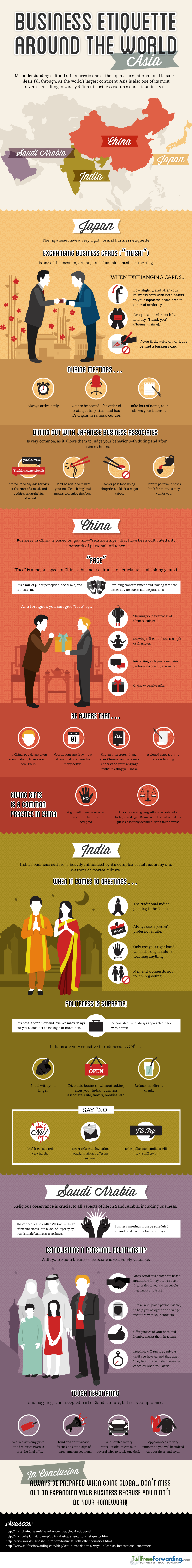 Business Etiquette Around the World (Asia) infographic