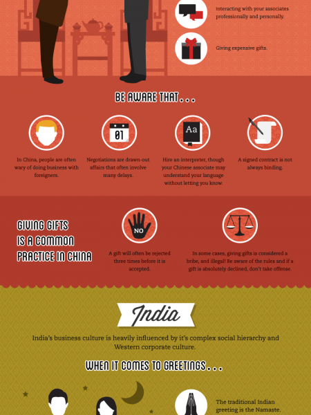 Global Business Etiquette: Asia Infographic