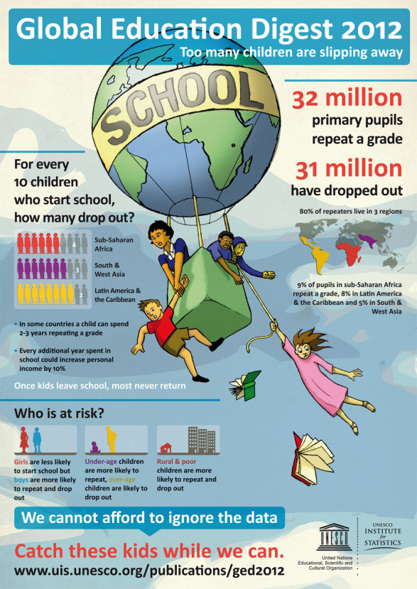 Global Education Digest 2012