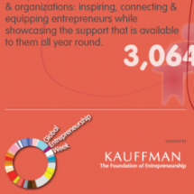 Global Entrepreneurship Week Facts & Figures Infographic