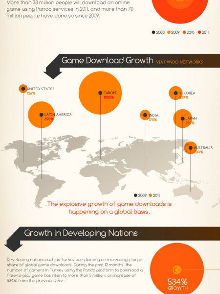 Global Gaming Grows By Leaps and Bounds Infographic