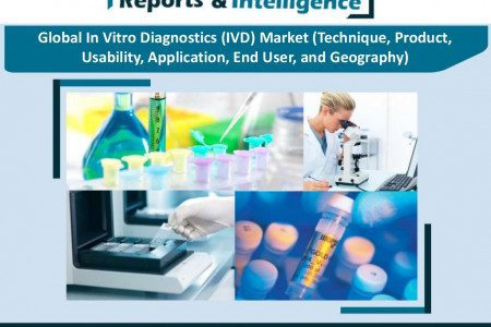 Global In Vitro Diagnostics (IVD) Market - Reports and Intelligence Infographic