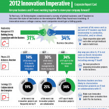 Global Innovation Report Card Infographic