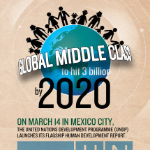 Global Middle Class To Hit 3 Billion by 2020 Infographic