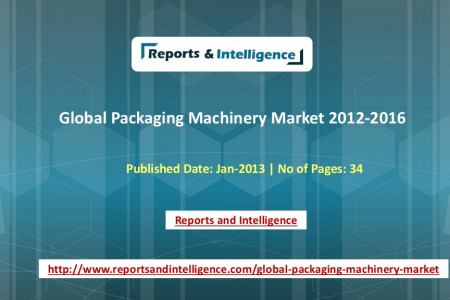Global Packaging Machinery market to grow at a CAGR of 4.89 in 2012-2016 Infographic