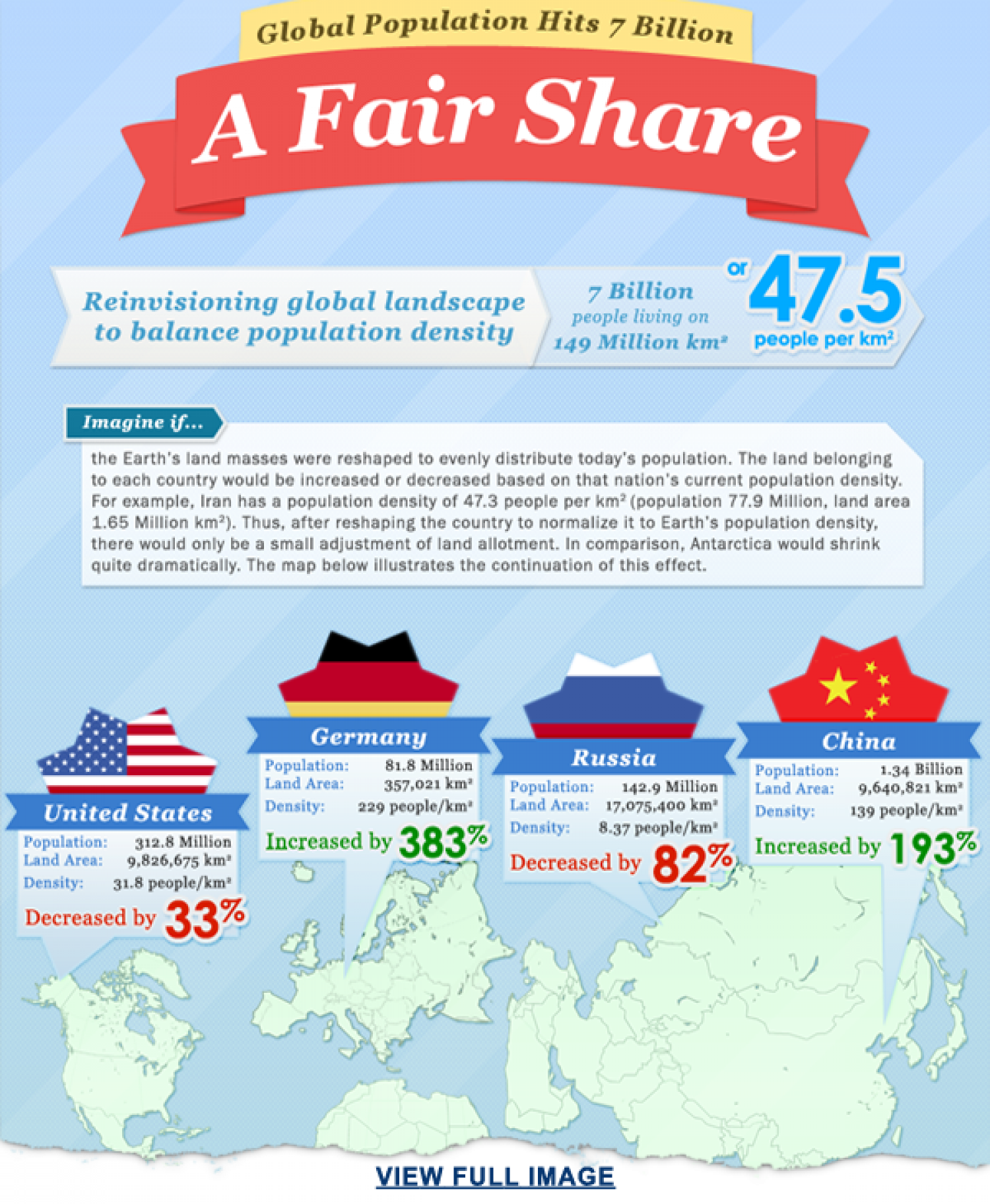 Global Population Hits 7 Billion, A Fair Share Infographic