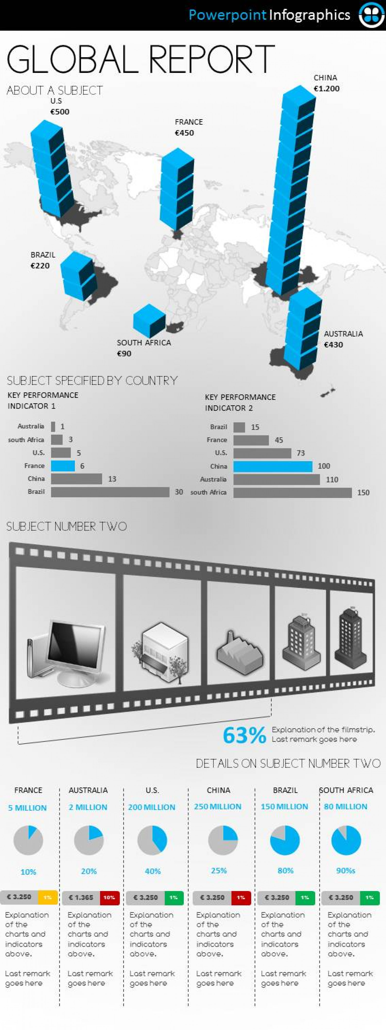Global Report Infographic Infographic