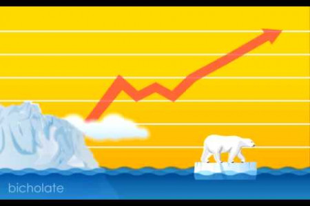 Global Warming Clip Infographic