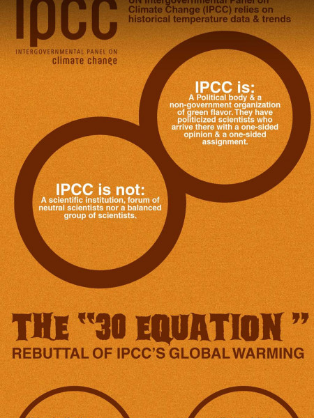The Politicized Science of Global Warming Infographic