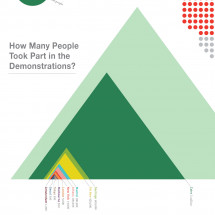 Global Warning: Civil Demonstration Facts and Figures Infographic