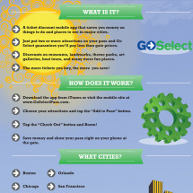 Go Select Passes Travel Discount App Infographic
