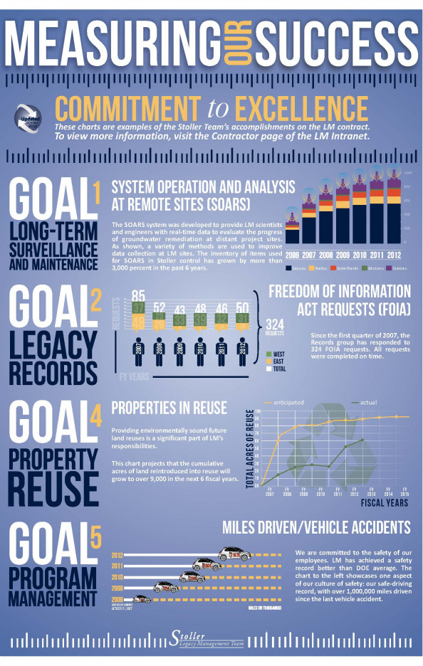 Goals Metrics- Blue Infographic