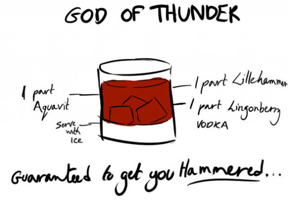 God of Thunder Cocktail Infographic
