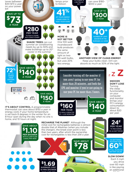 Going Green: The Most Effective Way to Live Infographic
