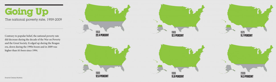 Going Up: National Poverty Rate Infographic