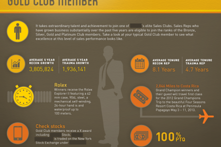 Gold Club Member Infographic