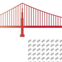 Golden Gate Suicide Infographic