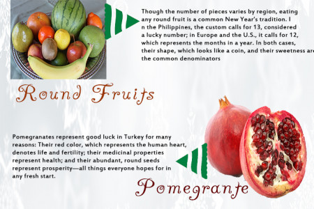 Good Luck Food for New Year Infographic